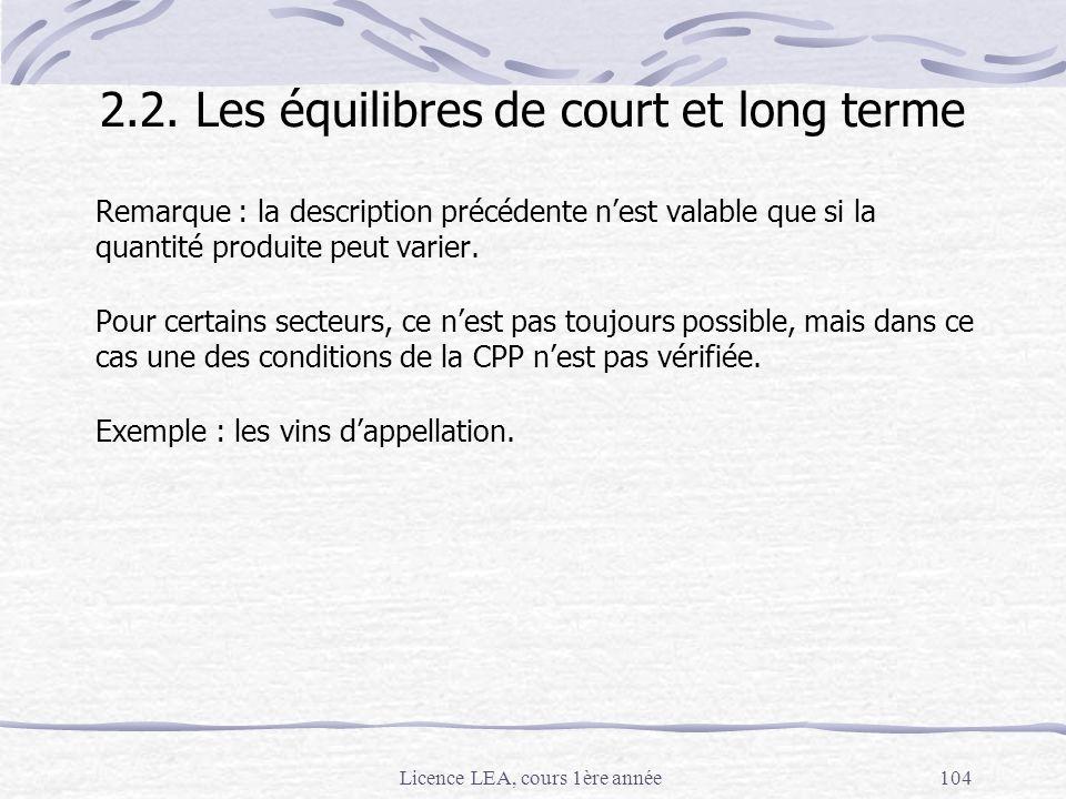 Licence LEA, cours 1ère année104 Remarque : la description précédente nest valable que si la quantité produite peut varier. Pour certains secteurs, ce