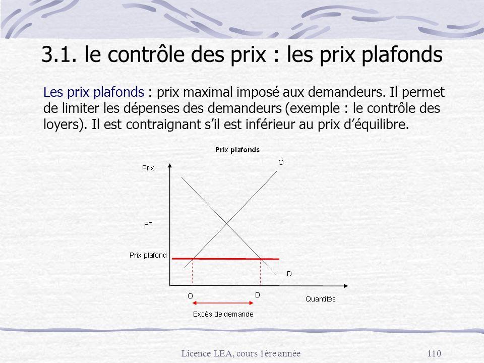 Licence LEA, cours 1ère année110 3.1. le contrôle des prix : les prix plafonds Les prix plafonds : prix maximal imposé aux demandeurs. Il permet de li