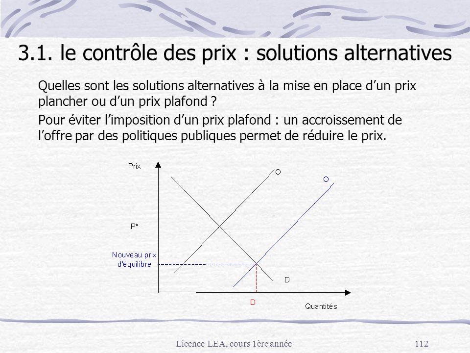 Licence LEA, cours 1ère année112 3.1. le contrôle des prix : solutions alternatives Quelles sont les solutions alternatives à la mise en place dun pri