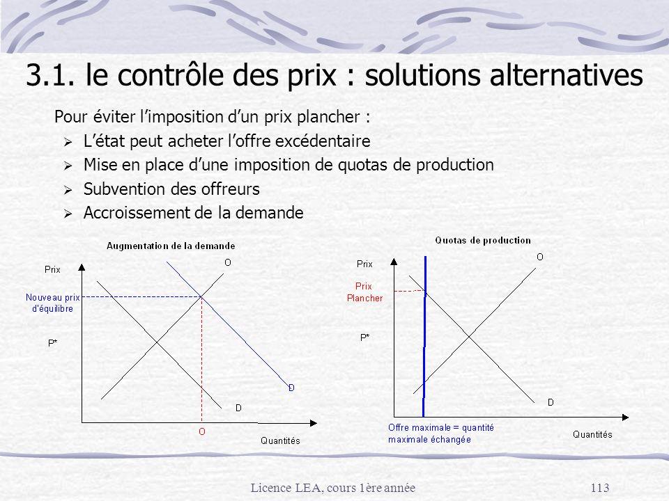 Licence LEA, cours 1ère année113 3.1. le contrôle des prix : solutions alternatives Pour éviter limposition dun prix plancher : Létat peut acheter lof
