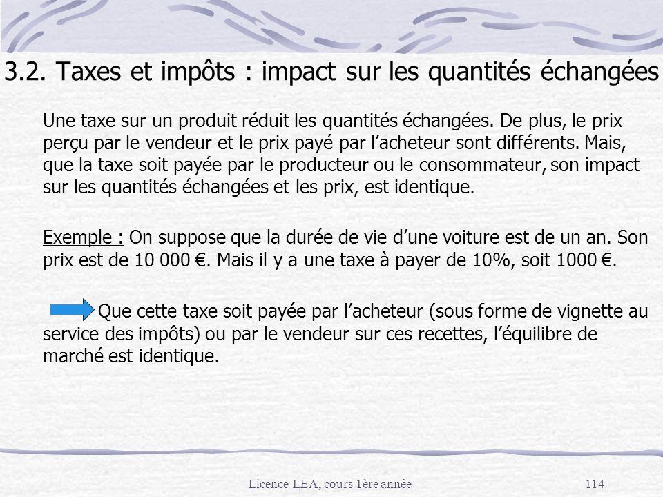 Licence LEA, cours 1ère année114 3.2. Taxes et impôts : impact sur les quantités échangées Une taxe sur un produit réduit les quantités échangées. De