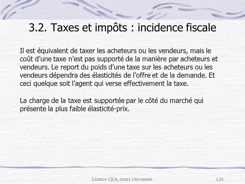 Licence LEA, cours 1ère année120 3.2. Taxes et impôts : incidence fiscale Il est équivalent de taxer les acheteurs ou les vendeurs, mais le coût dune