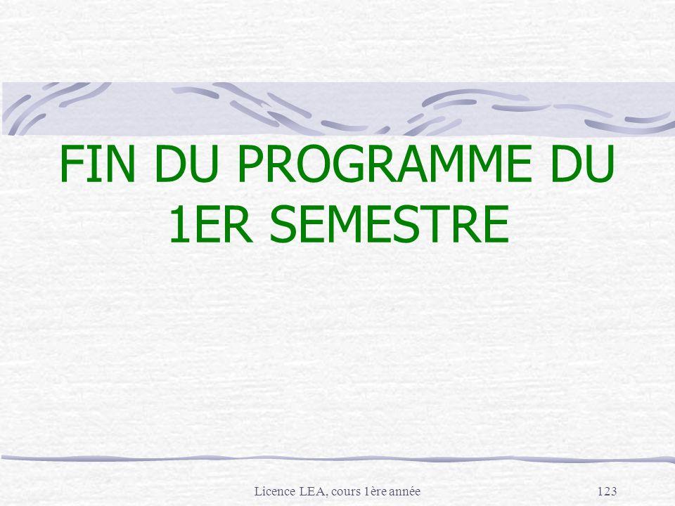 Licence LEA, cours 1ère année123 FIN DU PROGRAMME DU 1ER SEMESTRE