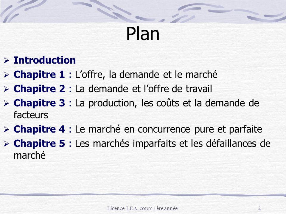 Licence LEA, cours 1ère année2 Plan Introduction Chapitre 1 : Loffre, la demande et le marché Chapitre 2 : La demande et loffre de travail Chapitre 3