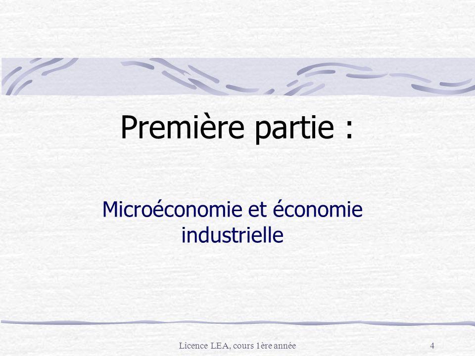 Licence LEA, cours 1ère année65 Chapitre 3 La production, les coûts et la demande de facteurs