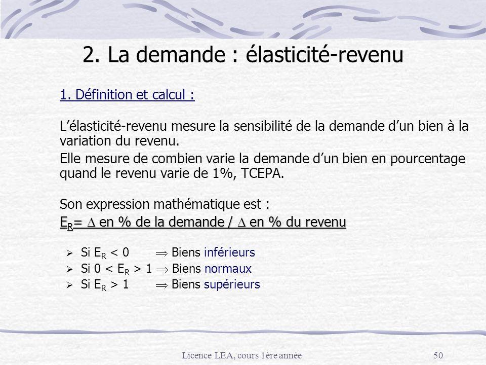 Licence LEA, cours 1ère année50 2. La demande : élasticité-revenu 1. Définition et calcul : Lélasticité-revenu mesure la sensibilité de la demande dun