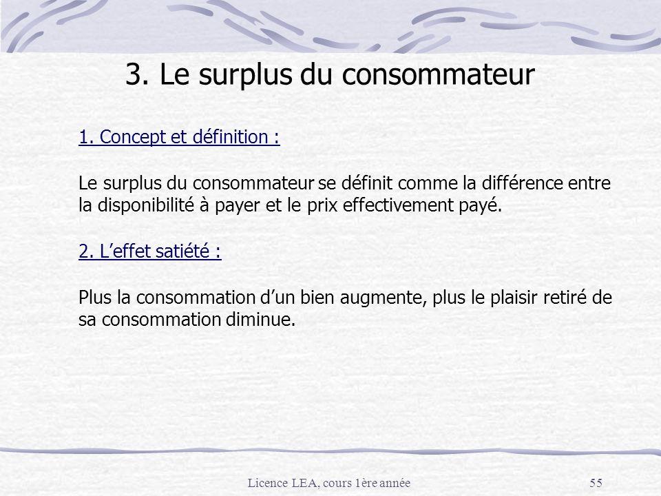 Licence LEA, cours 1ère année55 3. Le surplus du consommateur 1. Concept et définition : Le surplus du consommateur se définit comme la différence ent