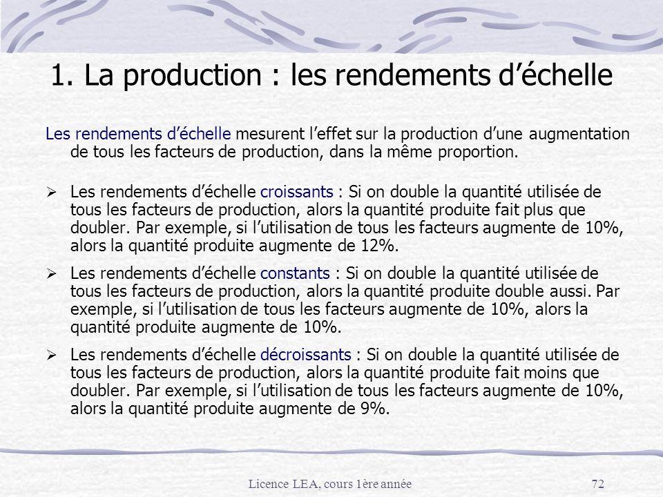 Licence LEA, cours 1ère année72 1. La production : les rendements déchelle Les rendements déchelle mesurent leffet sur la production dune augmentation