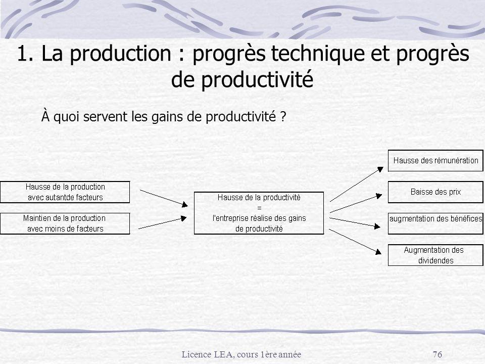 Licence LEA, cours 1ère année76 À quoi servent les gains de productivité ? 1. La production : progrès technique et progrès de productivité