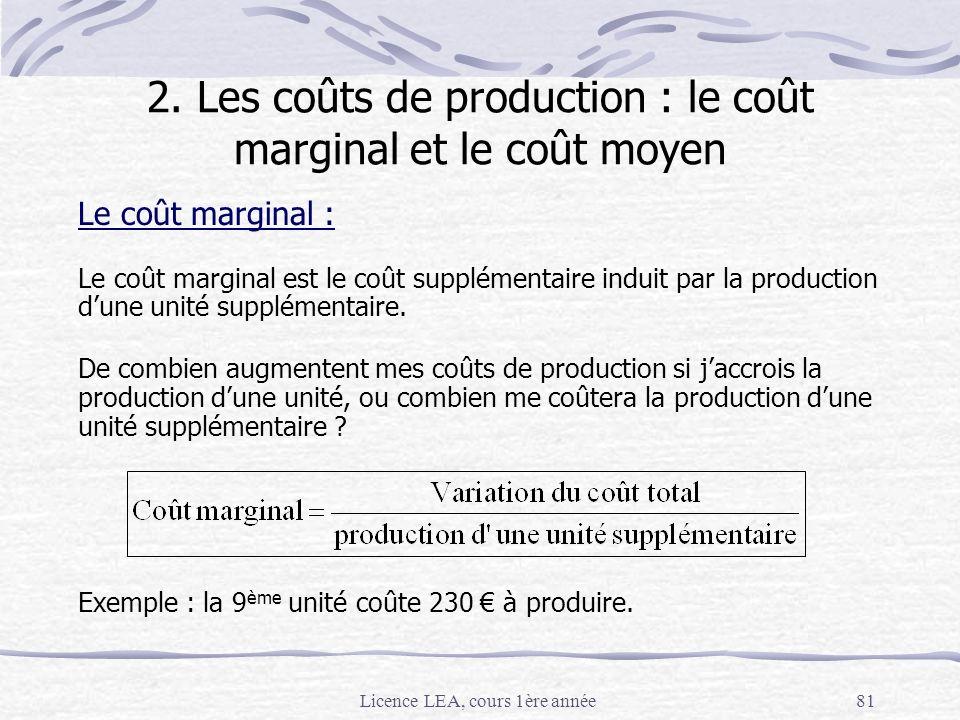 Licence LEA, cours 1ère année81 2. Les coûts de production : le coût marginal et le coût moyen Le coût marginal : Le coût marginal est le coût supplém