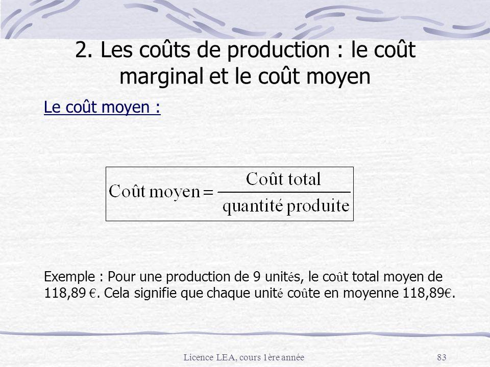 Licence LEA, cours 1ère année83 Le coût moyen : Exemple : Pour une production de 9 unit é s, le co û t total moyen de 118,89. Cela signifie que chaque