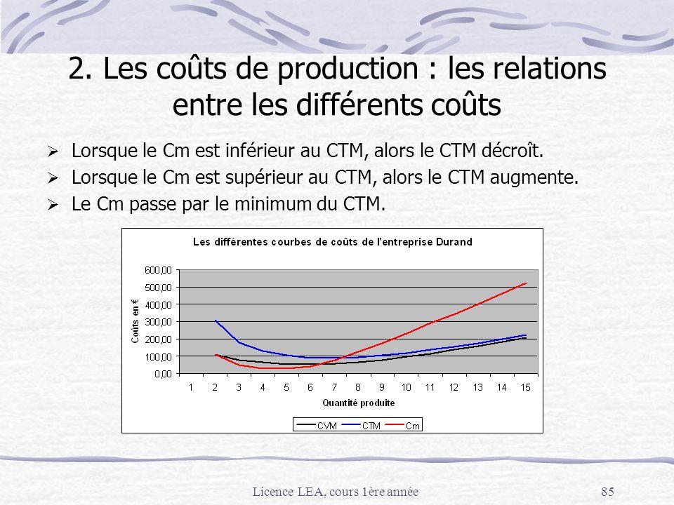 Licence LEA, cours 1ère année85 2. Les coûts de production : les relations entre les différents coûts Lorsque le Cm est inférieur au CTM, alors le CTM