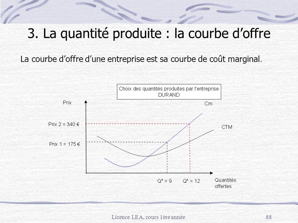 Licence LEA, cours 1ère année88 3. La quantité produite : la courbe doffre La courbe doffre dune entreprise est sa courbe de coût marginal.