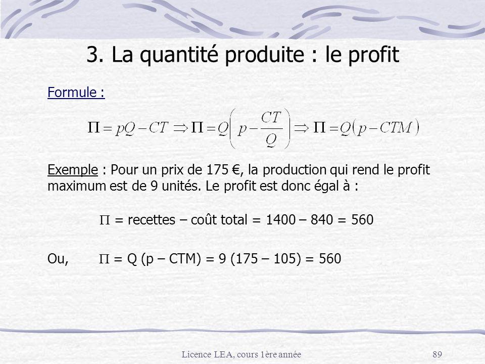 Licence LEA, cours 1ère année89 3. La quantité produite : le profit Formule : Exemple : Pour un prix de 175, la production qui rend le profit maximum
