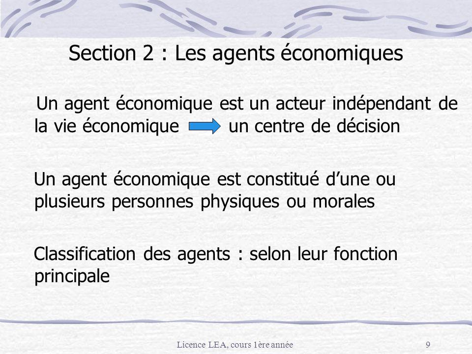 Licence LEA, cours 1ère année9 Section 2 : Les agents économiques Un agent économique est un acteur indépendant de la vie économique un centre de déci