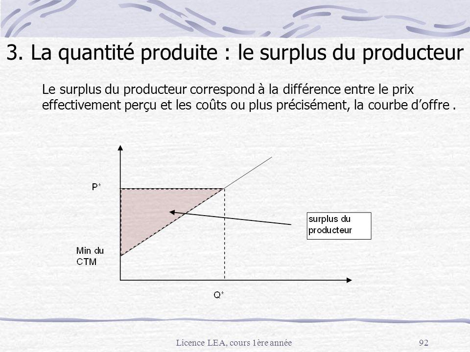 Licence LEA, cours 1ère année92 3. La quantité produite : le surplus du producteur Le surplus du producteur correspond à la différence entre le prix e