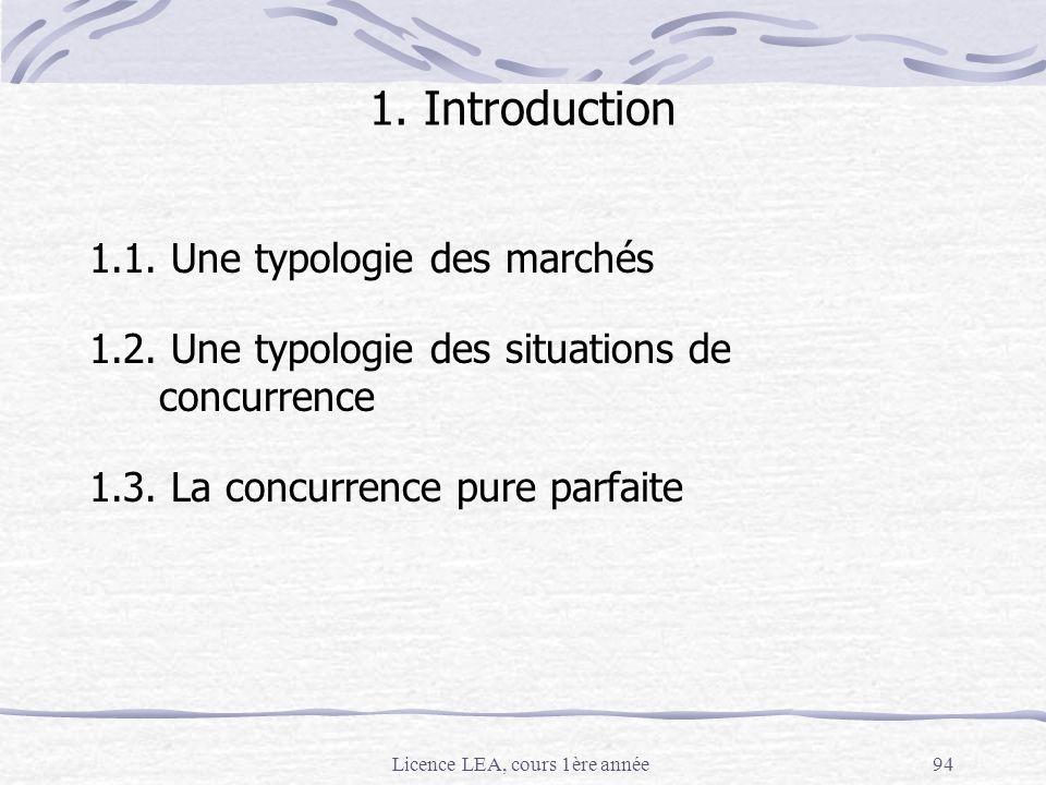 Licence LEA, cours 1ère année94 1. Introduction 1.1. Une typologie des marchés 1.2. Une typologie des situations de concurrence 1.3. La concurrence pu