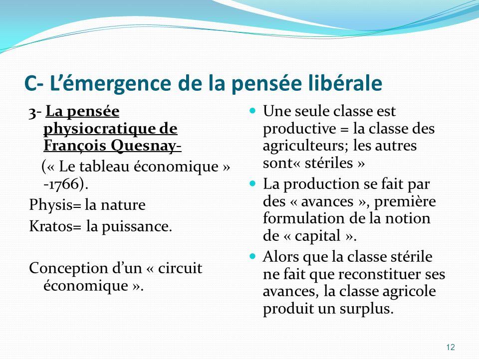 C- Lémergence de la pensée libérale 3- La pensée physiocratique de François Quesnay- (« Le tableau économique » -1766). Physis= la nature Kratos= la p