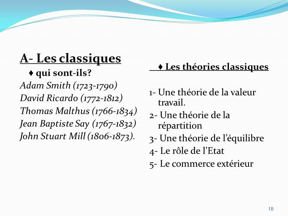 A- Les classiques qui sont-ils? Adam Smith (1723-1790) David Ricardo (1772-1812) Thomas Malthus (1766-1834) Jean Baptiste Say (1767-1832) John Stuart