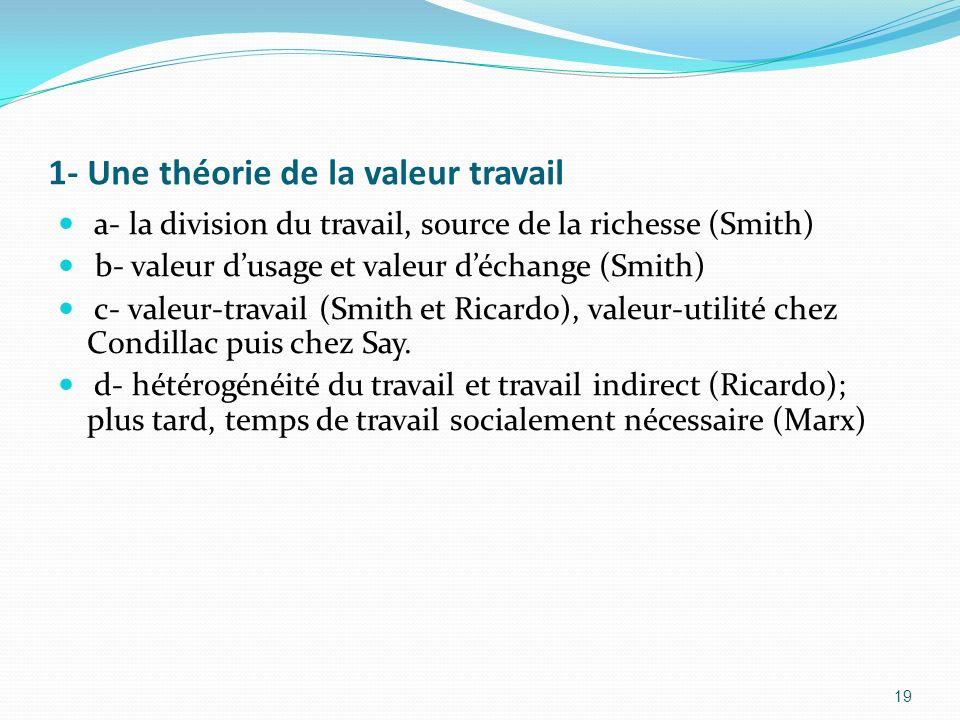 1- Une théorie de la valeur travail a- la division du travail, source de la richesse (Smith) b- valeur dusage et valeur déchange (Smith) c- valeur-tra