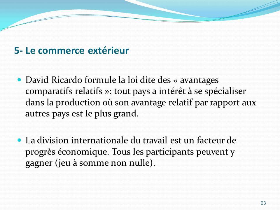 5- Le commerce extérieur David Ricardo formule la loi dite des « avantages comparatifs relatifs »: tout pays a intérêt à se spécialiser dans la produc