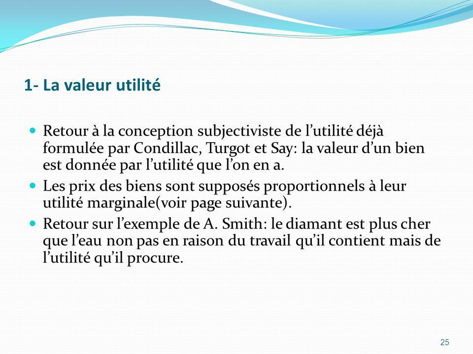 1- La valeur utilité Retour à la conception subjectiviste de lutilité déjà formulée par Condillac, Turgot et Say: la valeur dun bien est donnée par lu