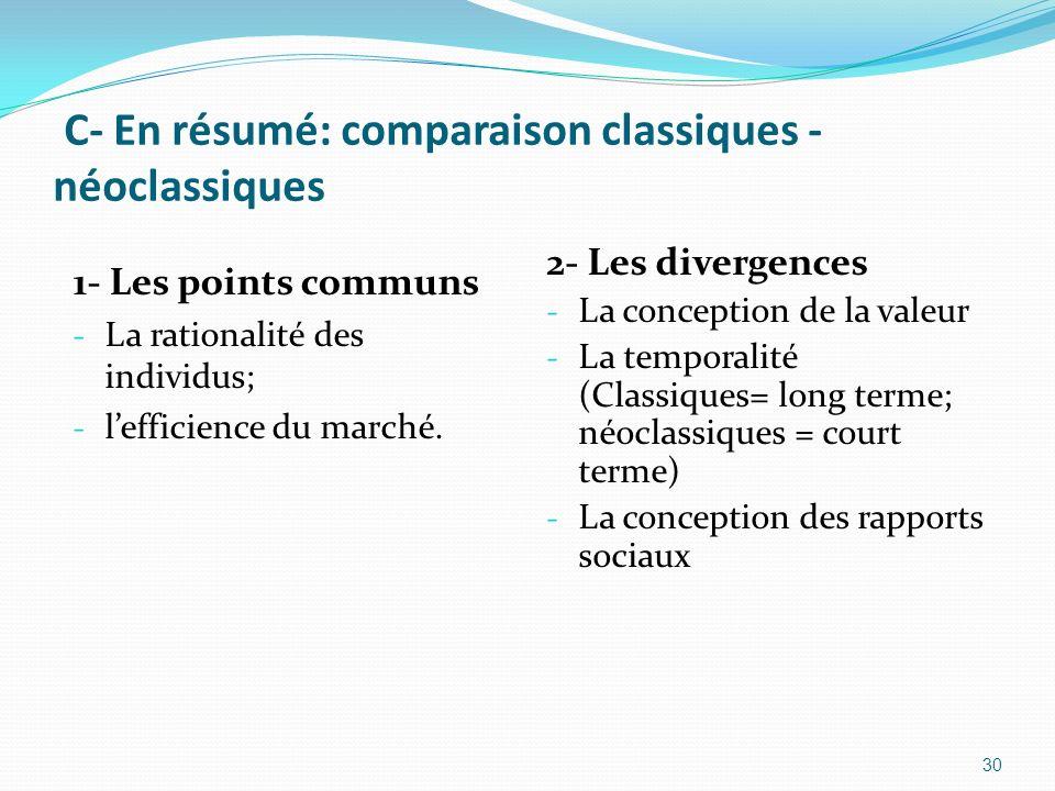 C- En résumé: comparaison classiques - néoclassiques 1- Les points communs - La rationalité des individus; - lefficience du marché. 2- Les divergences