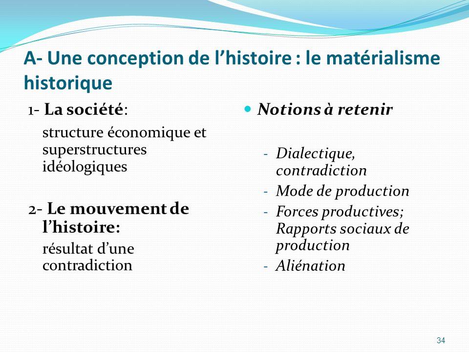 A- Une conception de lhistoire : le matérialisme historique 1- La société: structure économique et superstructures idéologiques 2- Le mouvement de lhi