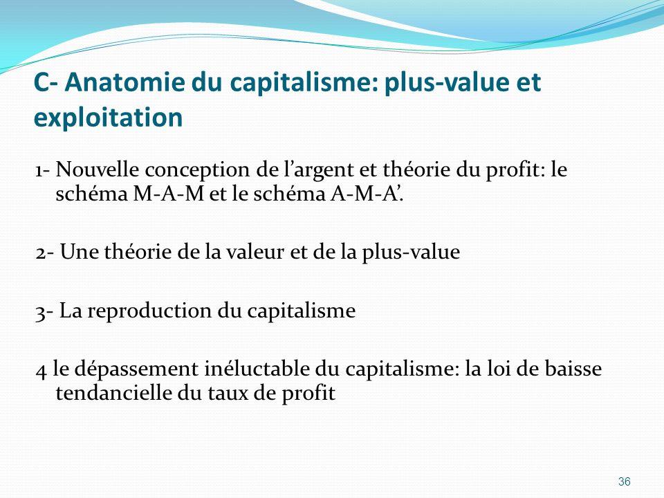 C- Anatomie du capitalisme: plus-value et exploitation 1- Nouvelle conception de largent et théorie du profit: le schéma M-A-M et le schéma A-M-A. 2-