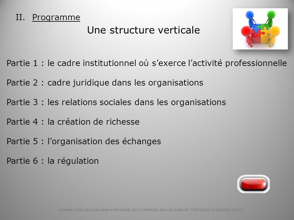 FORMATION DRAGUIGNAN 9 FEVRIER 2012 EPREUVE BACCALAUREAT TERTIAIRE ECONOMIE DROIT Partie 1 : le cadre institutionnel où sexerce lactivité professionne