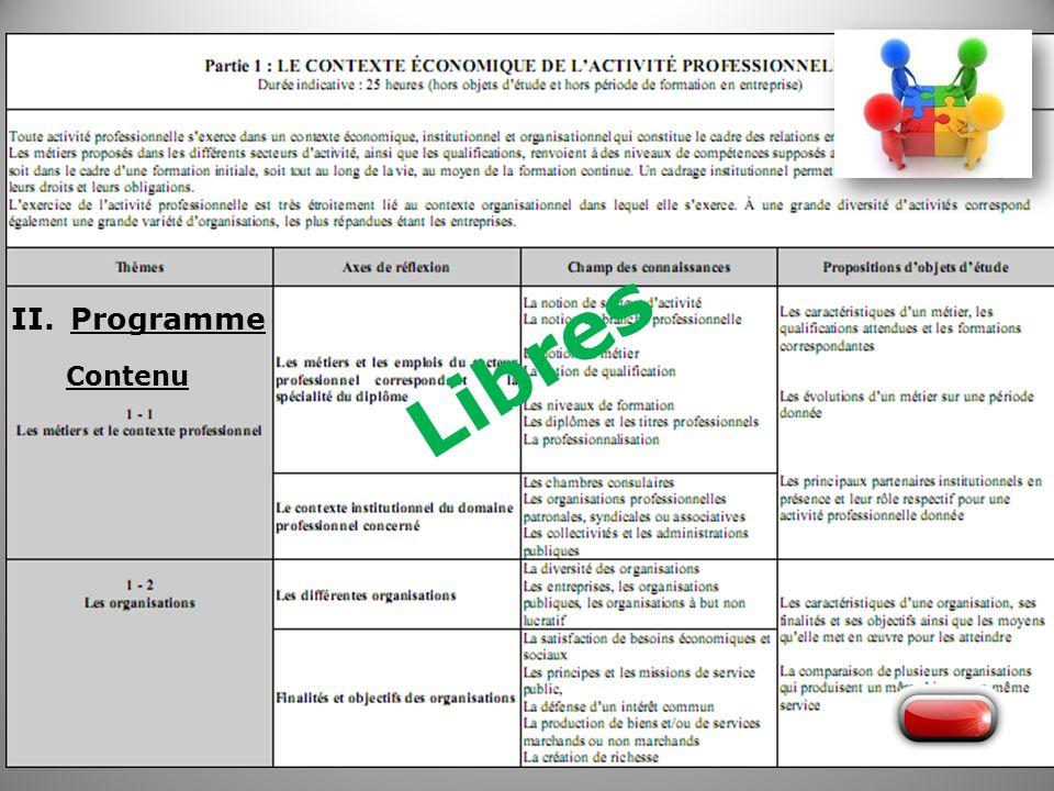 FORMATION DRAGUIGNAN 9 FEVRIER 2012 EPREUVE BACCALAUREAT TERTIAIRE ECONOMIE DROIT Contenu Libres II.Programme