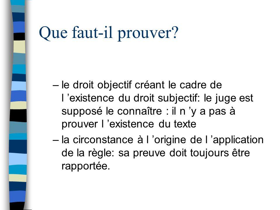 Que faut-il prouver? –le droit objectif créant le cadre de l existence du droit subjectif: le juge est supposé le connaître : il n y a pas à prouver l
