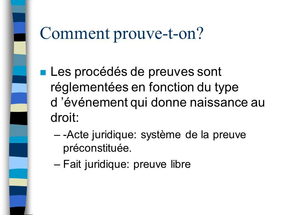 Comment prouve-t-on? n Les procédés de preuves sont réglementées en fonction du type d événement qui donne naissance au droit: –-Acte juridique: systè