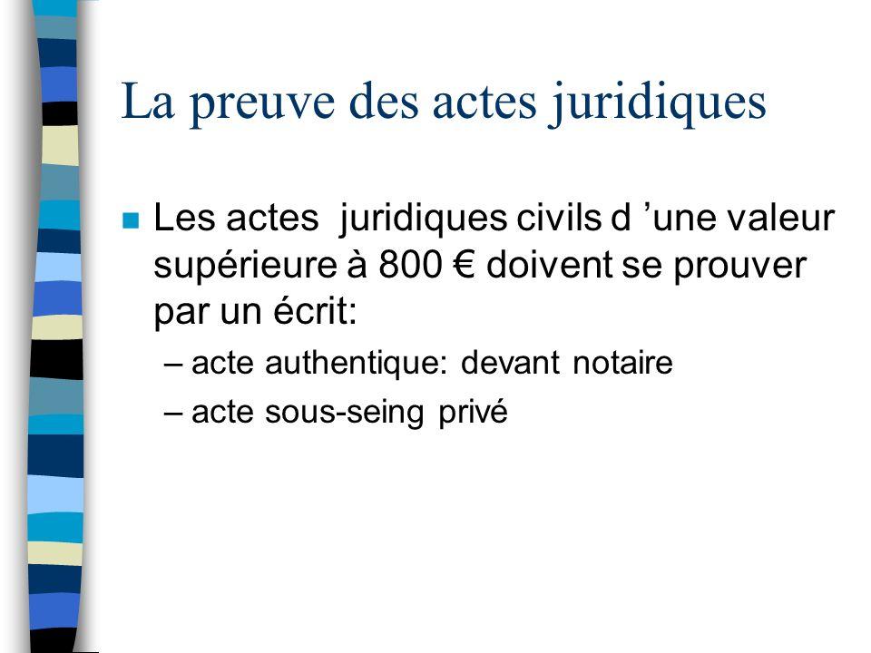 La preuve des actes juridiques n Les actes juridiques civils d une valeur supérieure à 800 doivent se prouver par un écrit: –acte authentique: devant notaire –acte sous-seing privé