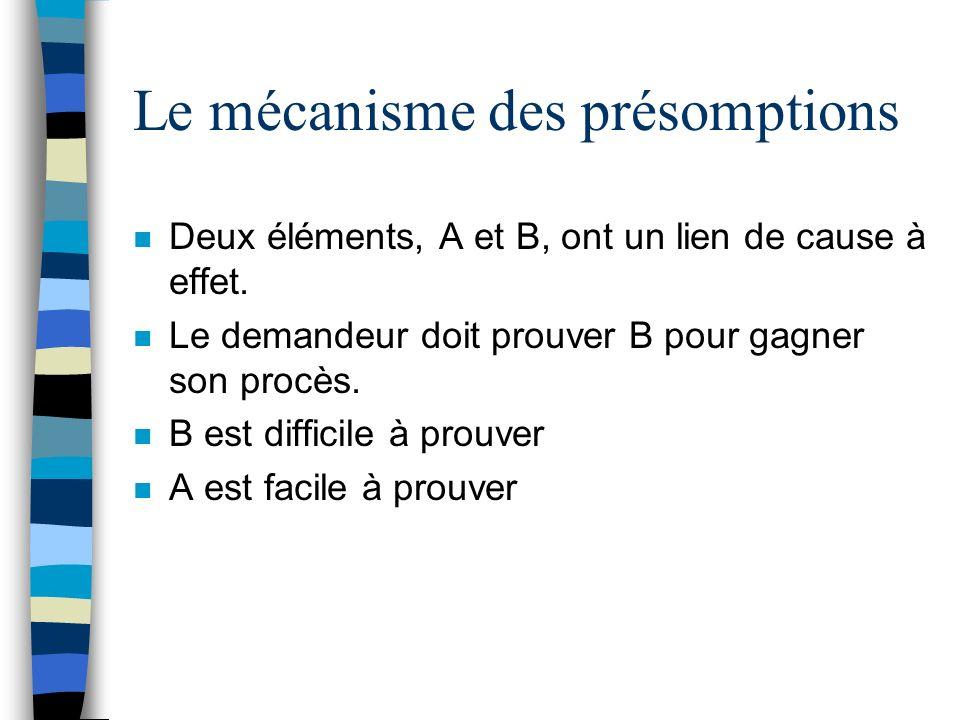 Le mécanisme des présomptions n Deux éléments, A et B, ont un lien de cause à effet. n Le demandeur doit prouver B pour gagner son procès. n B est dif