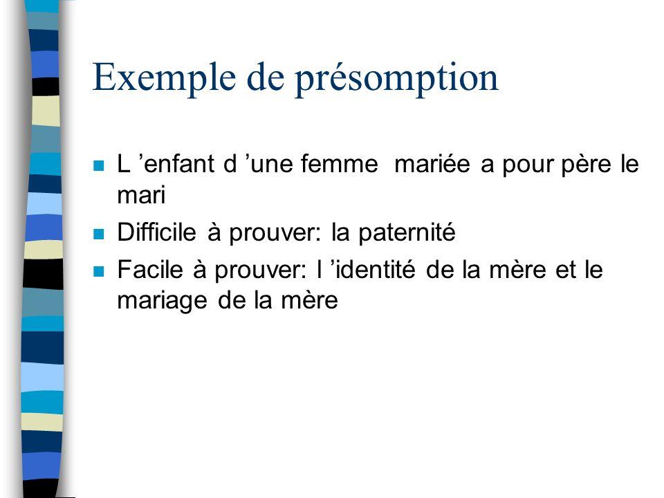 Exemple de présomption n L enfant d une femme mariée a pour père le mari n Difficile à prouver: la paternité n Facile à prouver: l identité de la mère et le mariage de la mère