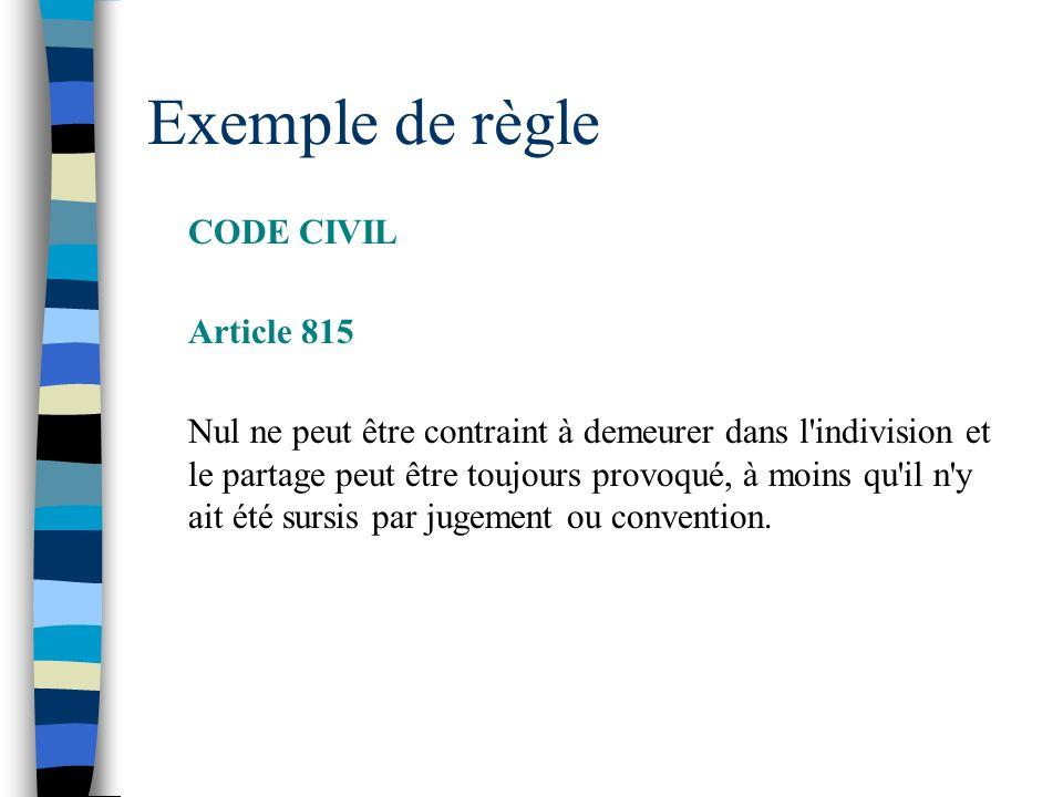Exemple de règle CODE CIVIL Article 815 Nul ne peut être contraint à demeurer dans l indivision et le partage peut être toujours provoqué, à moins qu il n y ait été sursis par jugement ou convention.