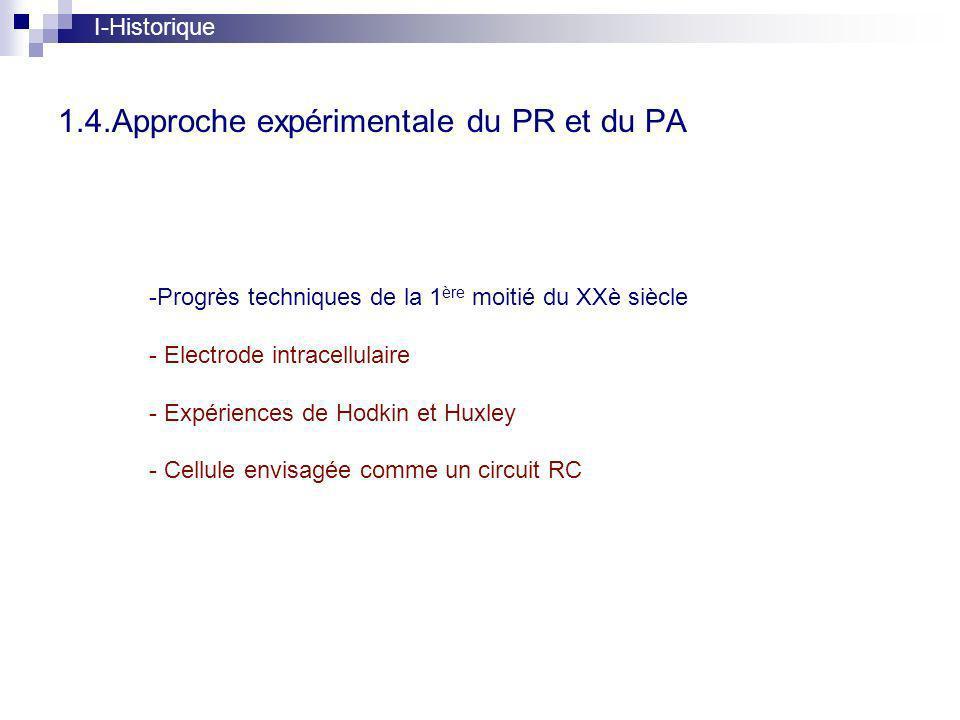 1.4.Approche expérimentale du PR et du PA I-Historique -Progrès techniques de la 1 ère moitié du XXè siècle - Electrode intracellulaire - Expériences de Hodkin et Huxley - Cellule envisagée comme un circuit RC