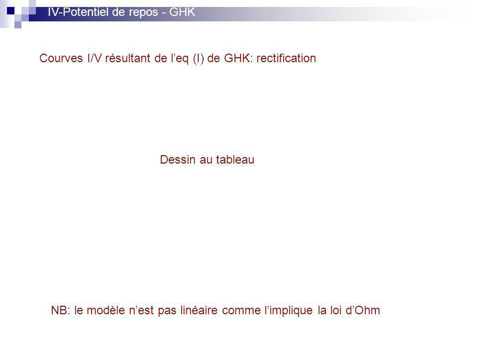 Courves I/V résultant de leq (I) de GHK: rectification NB: le modèle nest pas linéaire comme limplique la loi dOhm IV-Potentiel de repos - GHK Dessin au tableau