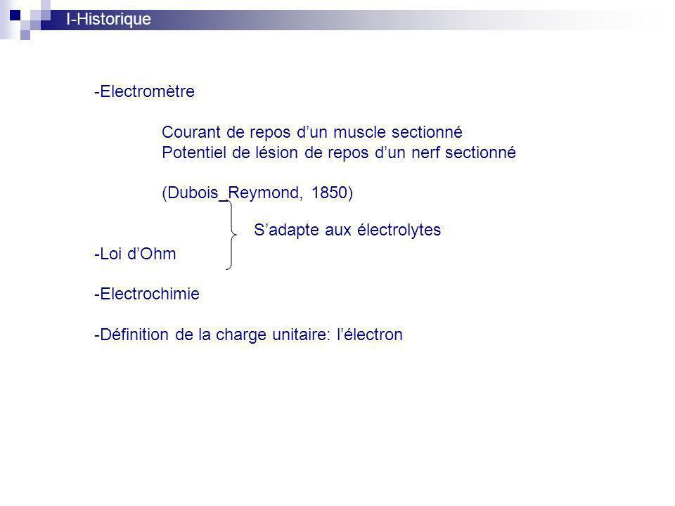 -Electromètre Courant de repos dun muscle sectionné Potentiel de lésion de repos dun nerf sectionné (Dubois_Reymond, 1850) -Loi dOhm -Electrochimie -Définition de la charge unitaire: lélectron Sadapte aux électrolytes I-Historique