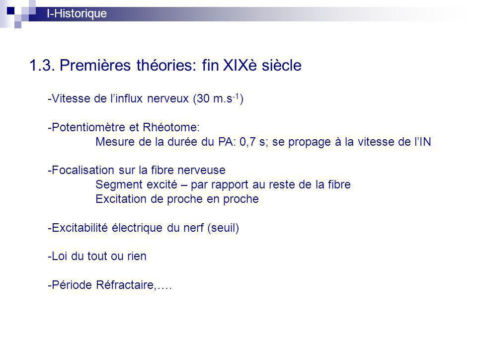 1.3. Premières théories: fin XIXè siècle I-Historique -Vitesse de linflux nerveux (30 m.s -1 ) -Potentiomètre et Rhéotome: Mesure de la durée du PA: 0