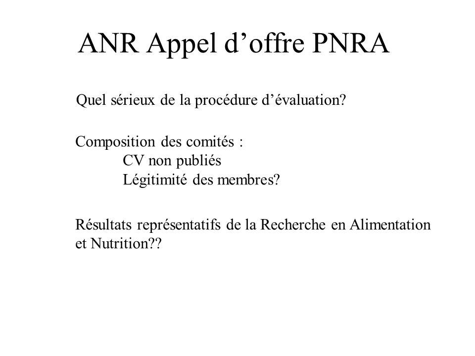 ANR Appel doffre PNRA Quel sérieux de la procédure dévaluation.