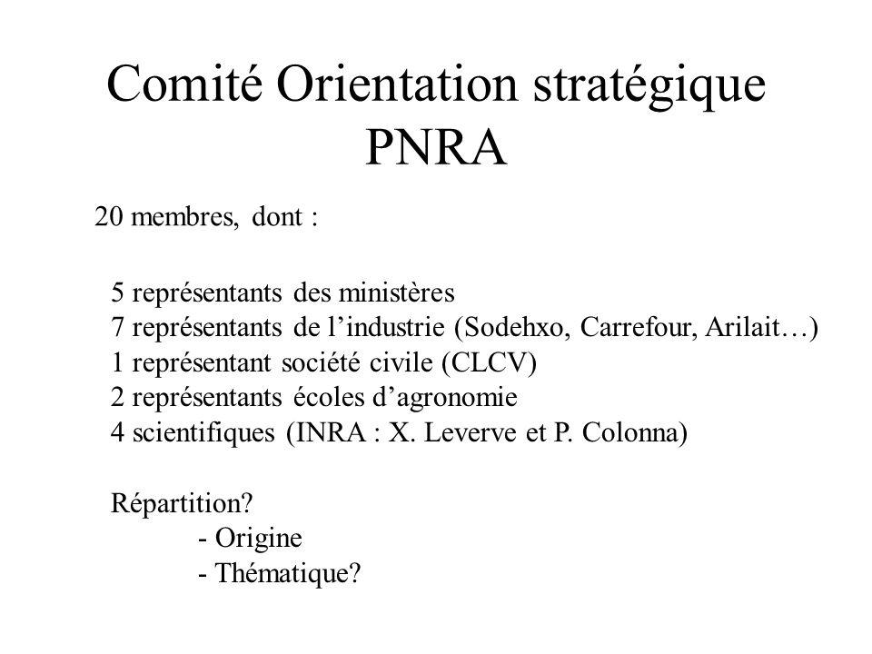 Comité Orientation stratégique PNRA 20 membres, dont : 5 représentants des ministères 7 représentants de lindustrie (Sodehxo, Carrefour, Arilait…) 1 représentant société civile (CLCV) 2 représentants écoles dagronomie 4 scientifiques (INRA : X.