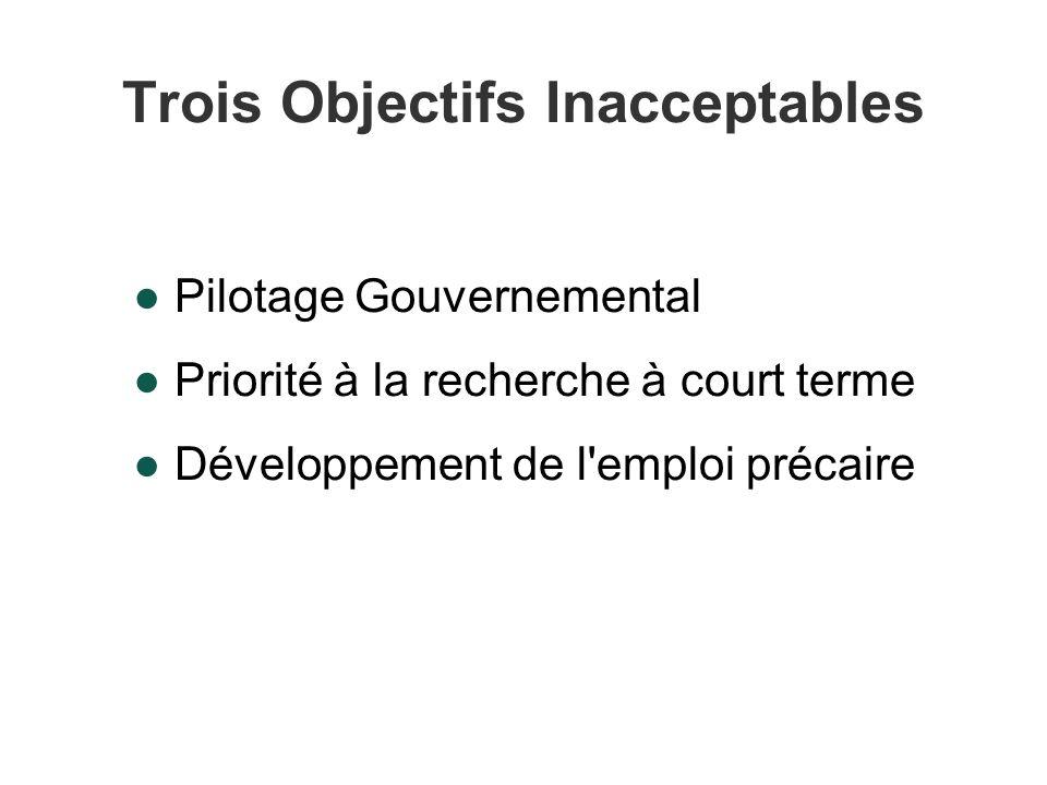 Trois Objectifs Inacceptables Pilotage Gouvernemental Priorité à la recherche à court terme Développement de l emploi précaire