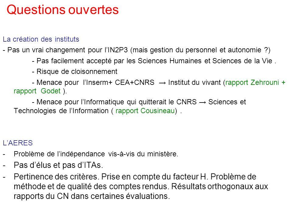 La création des instituts - Pas un vrai changement pour lIN2P3 (mais gestion du personnel et autonomie ?) - Pas facilement accepté par les Sciences Hu
