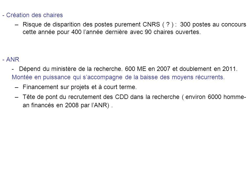 - Création des chaires –Risque de disparition des postes purement CNRS ( ? ) : 300 postes au concours cette année pour 400 lannée dernière avec 90 cha