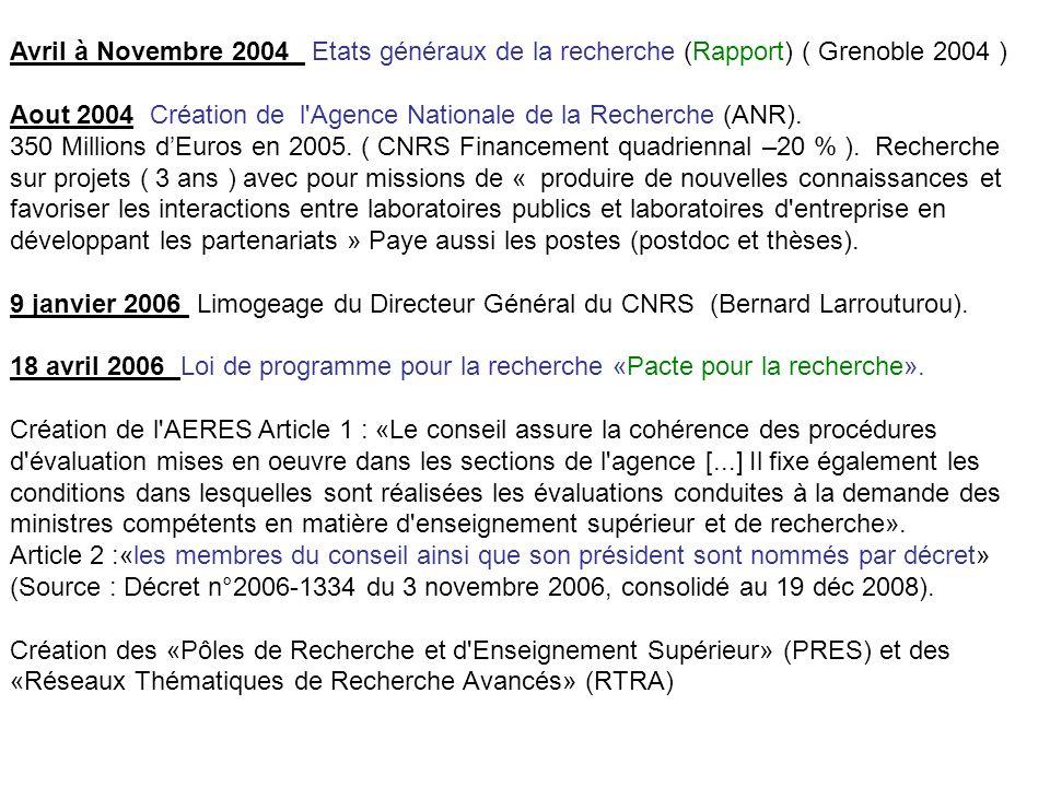 Avril à Novembre 2004 Etats généraux de la recherche (Rapport) ( Grenoble 2004 ) Aout 2004 Création de l Agence Nationale de la Recherche (ANR).