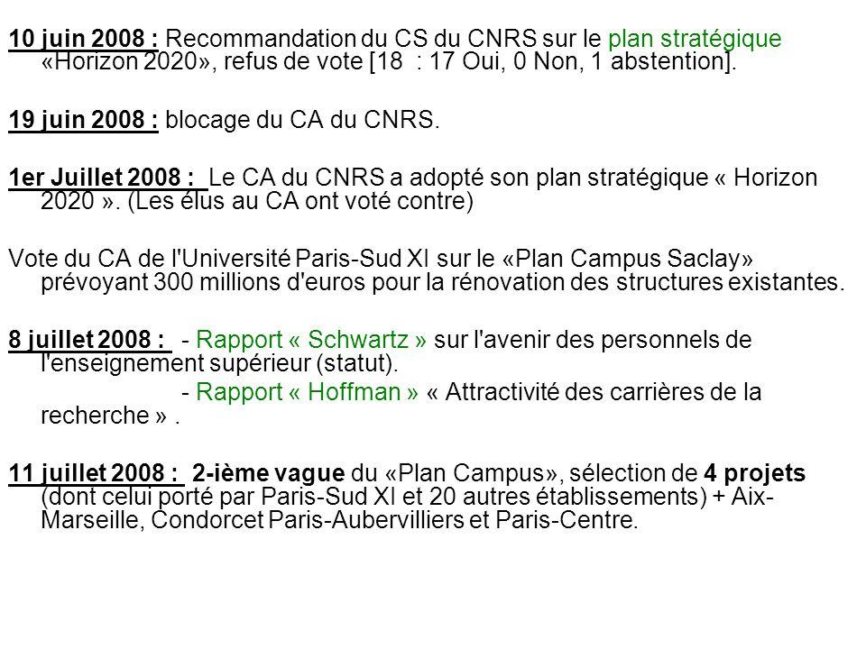 10 juin 2008 : Recommandation du CS du CNRS sur le plan stratégique «Horizon 2020», refus de vote [18 : 17 Oui, 0 Non, 1 abstention].