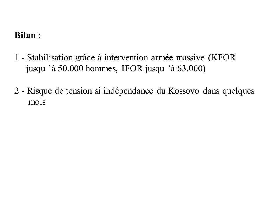 Bilan : 1 - Stabilisation grâce à intervention armée massive (KFOR jusqu à 50.000 hommes, IFOR jusqu à 63.000) 2 - Risque de tension si indépendance d