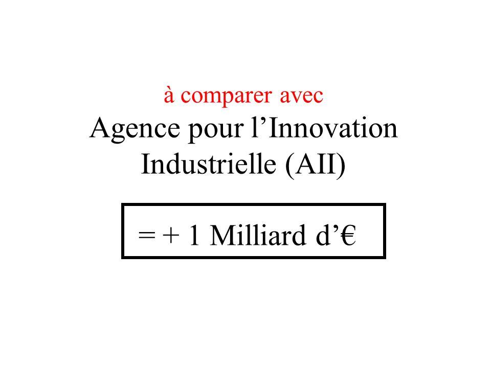 à comparer avec Agence pour lInnovation Industrielle (AII) = + 1 Milliard d